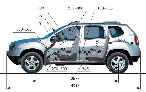 Габаритные размеры Renault Duster